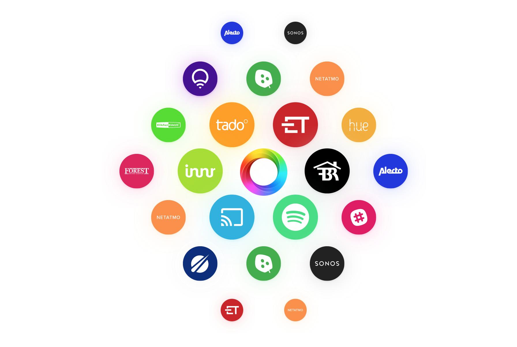 homey apps brand integrations